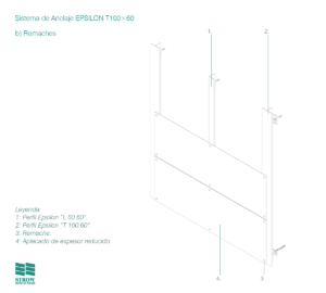 Anclaje Epsilon T100x60 – Esquema de montaje b) Remaches
