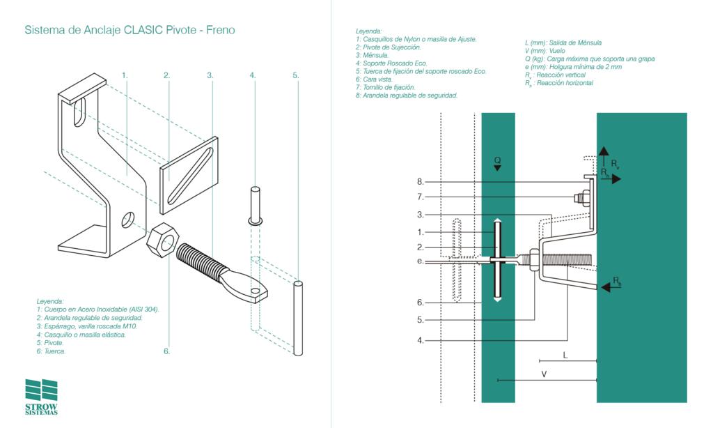 Sistema de Anclaje CLASIC Pivote Freno – Esquema de montaje
