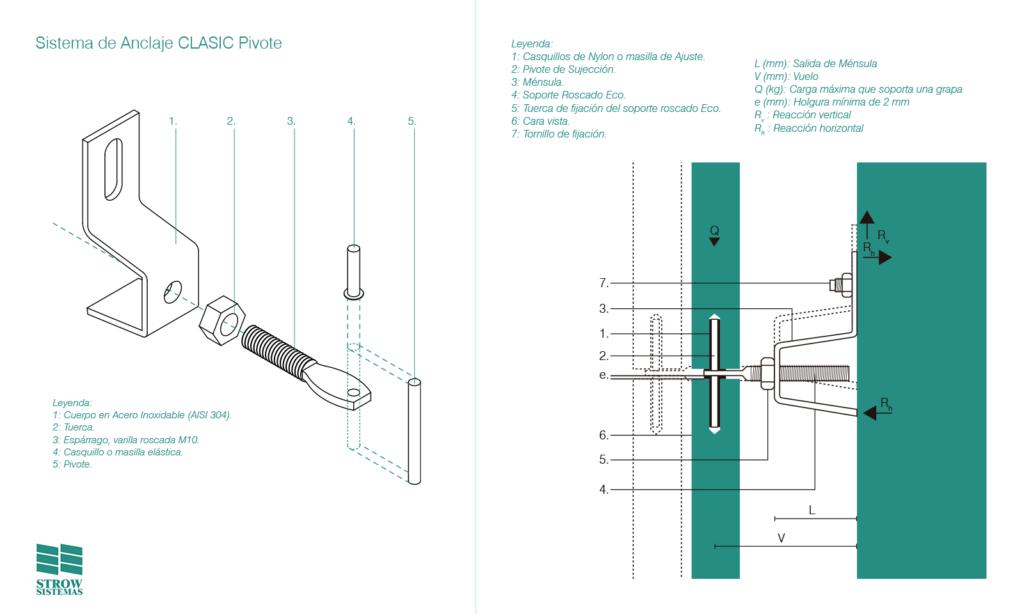 Sistema de Anclaje CLASIC Pivote – Esquema de montaje