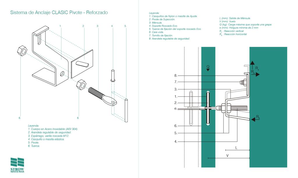 Sistema de Anclaje CLASIC Pivote Reforzado – Esquema de montaje