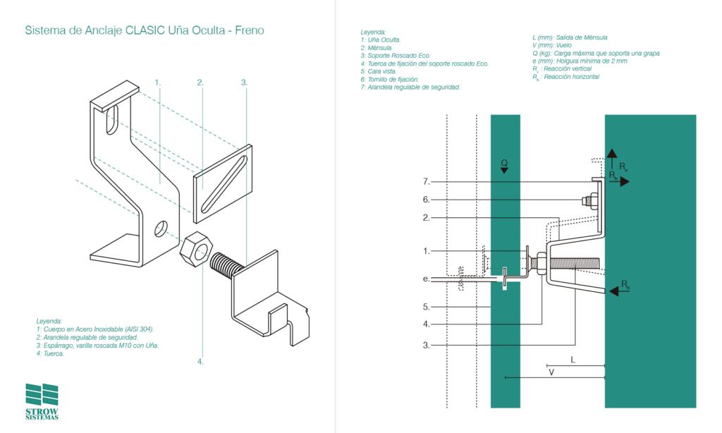 Sistema de Anclaje CLASIC Uña Oculta Freno – Esquema de montaje