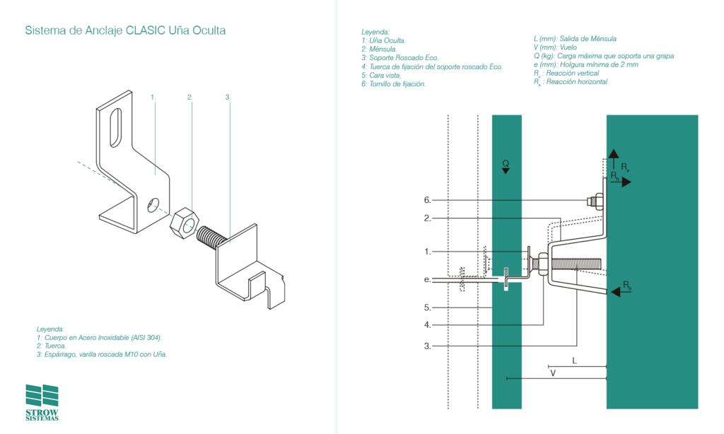 Sistema de Anclaje CLASIC Uña Oculta – Esquema de montaje
