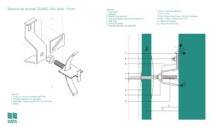 Sistema de Anclaje CLASIC Uña Vista Freno – Esquema de montaje
