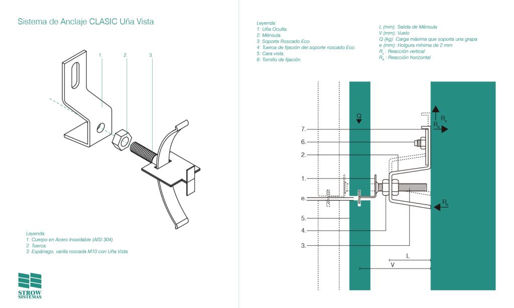 Sistema de Anclaje CLASIC Uña Vista – Esquema de montaje