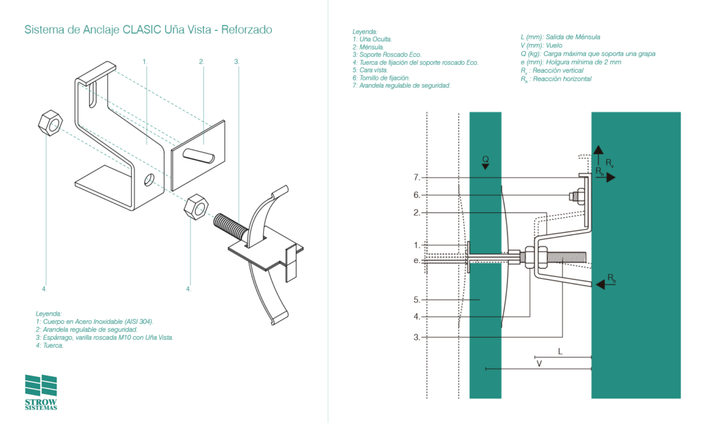 Sistema de Anclaje CLASIC Uña Vista Reforzado – Esquema de montaje