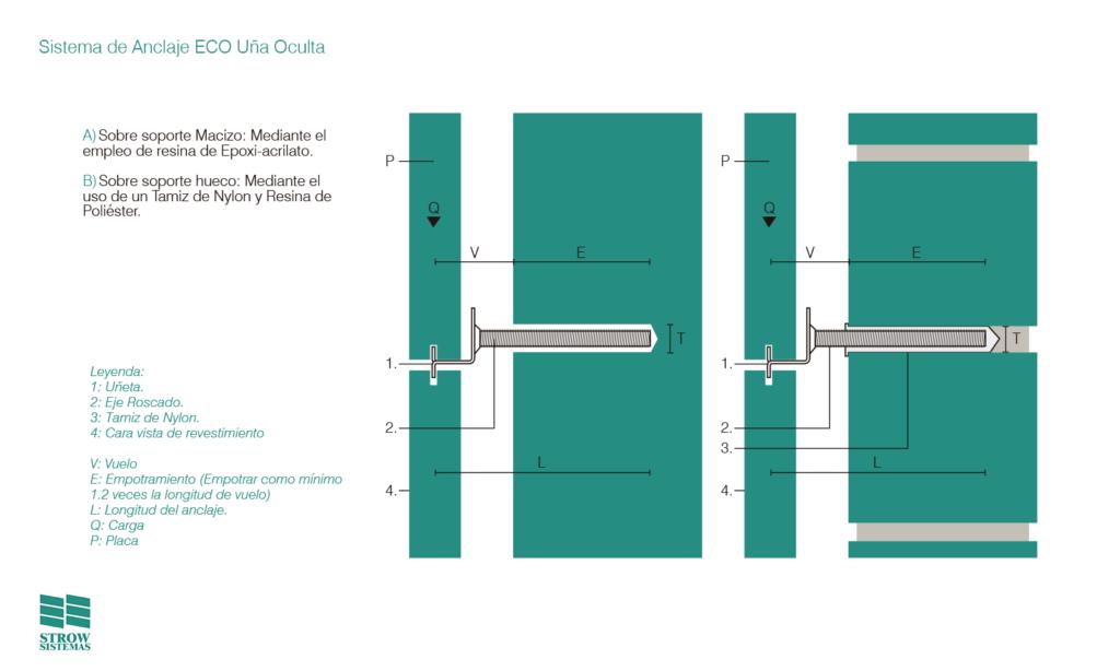 Sistema de Anclaje ECO Uña Oculta – detalles - Strow Sistemas