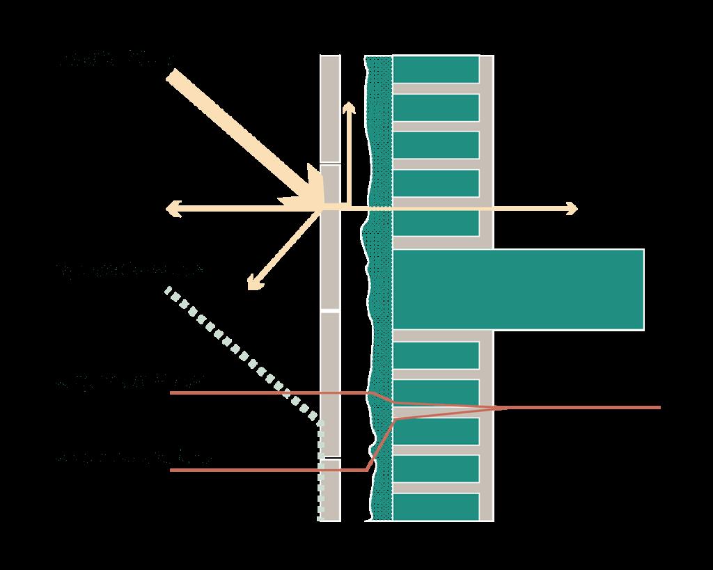 Fachada Ventilada - Ventajas dibujo - Strow Sistemas